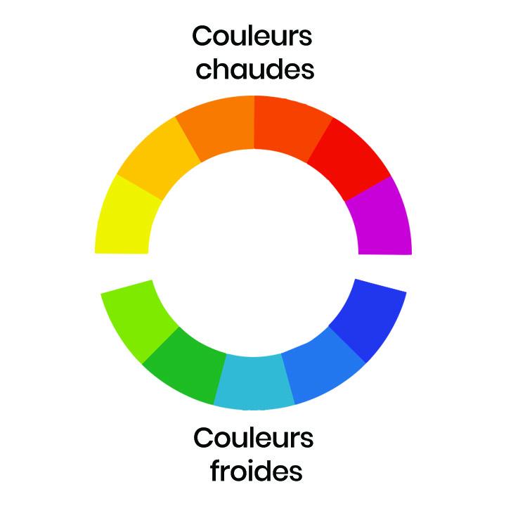 couleur_vont_ensemble_chaudes_froides