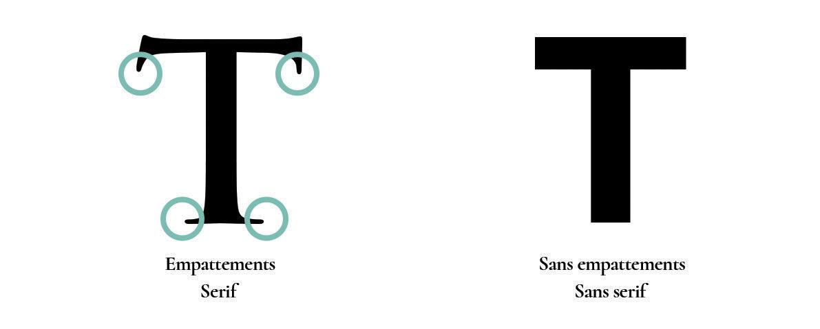 typographie_serif_sans_serif